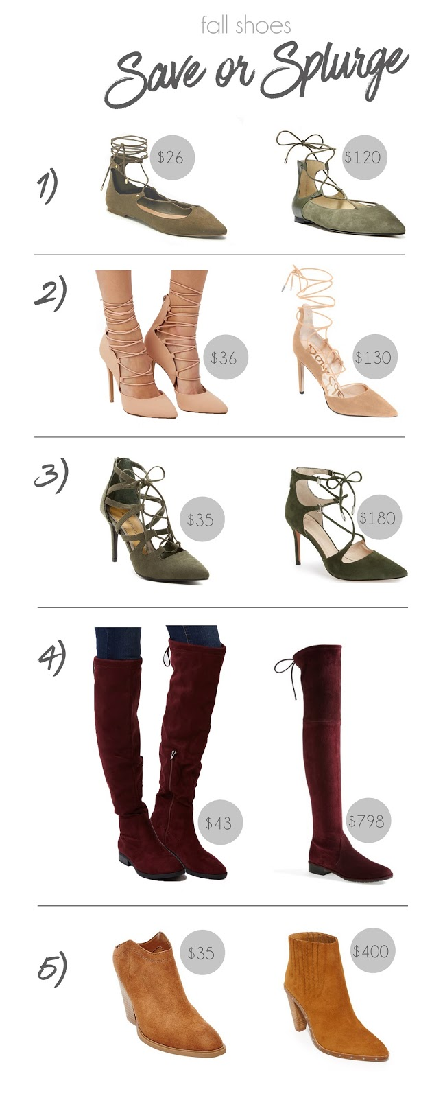 Fall Shoes {Save or Splurge}